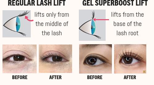 regular vs gel lashes